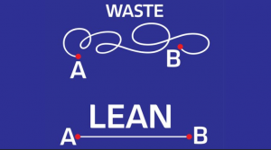 Lean Wisdom: Implement Lean into Your WISP